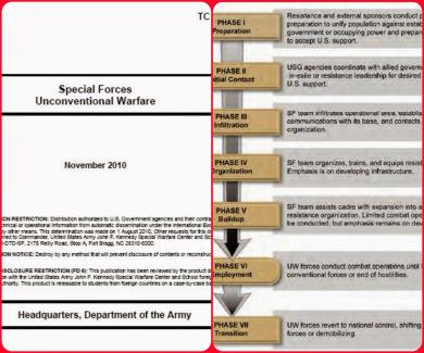 Invitación de Raúl a una hojeada al manual de EE.UU. sobre guerra .